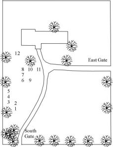 Plan of St. Bartholomew's Churchyard Fingest showing approximate position of graveboards.